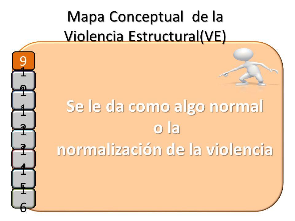 Mapa Conceptual de la Violencia Estructural(VE) Se le da como algo normal o la o la normalización de la violencia 9 1010 1111 1212 1313 1414 1515 1616