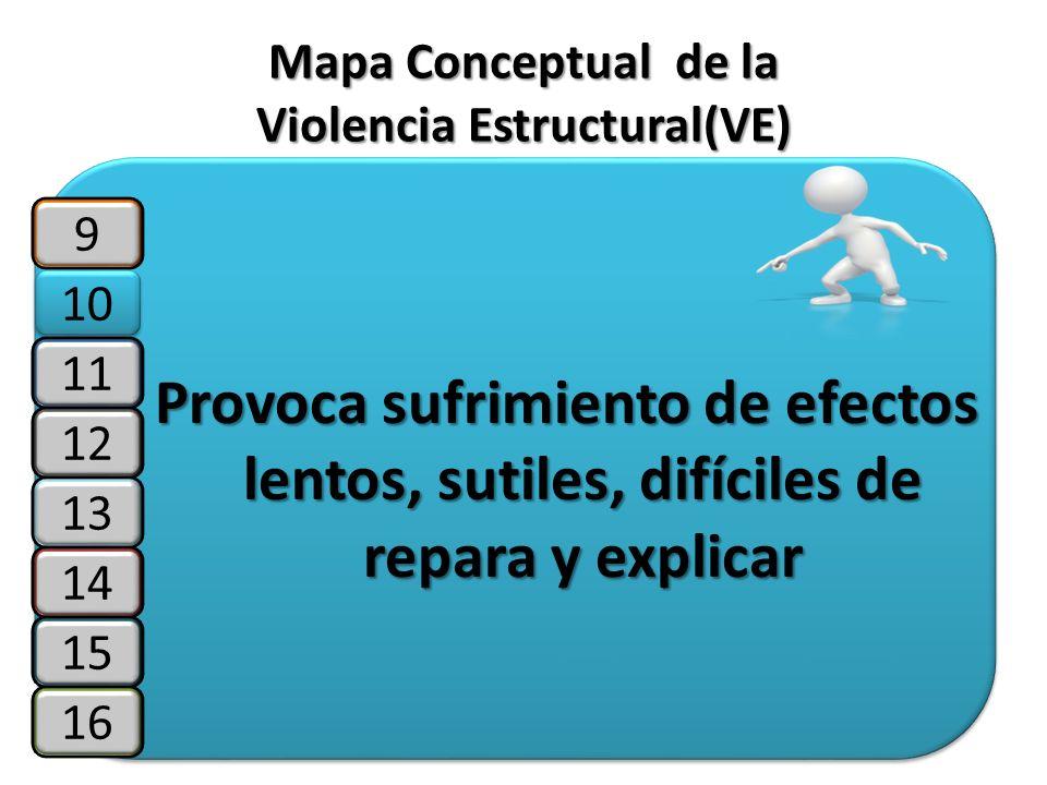 Mapa Conceptual de la Violencia Estructural(VE) Provoca sufrimiento de efectos lentos, sutiles, difíciles de repara y explicar 9 10 11 12 13 14 15 16