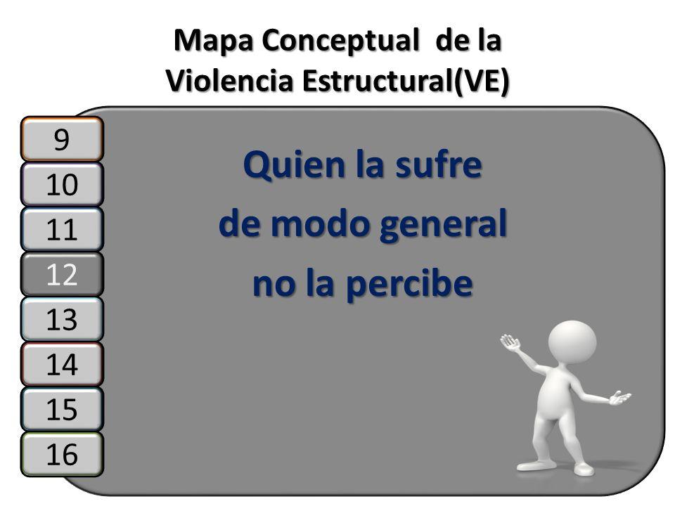 Mapa Conceptual de la Violencia Estructural(VE) Quien la sufre de modo general no la percibe 10 11 12 9 13 14 15 16
