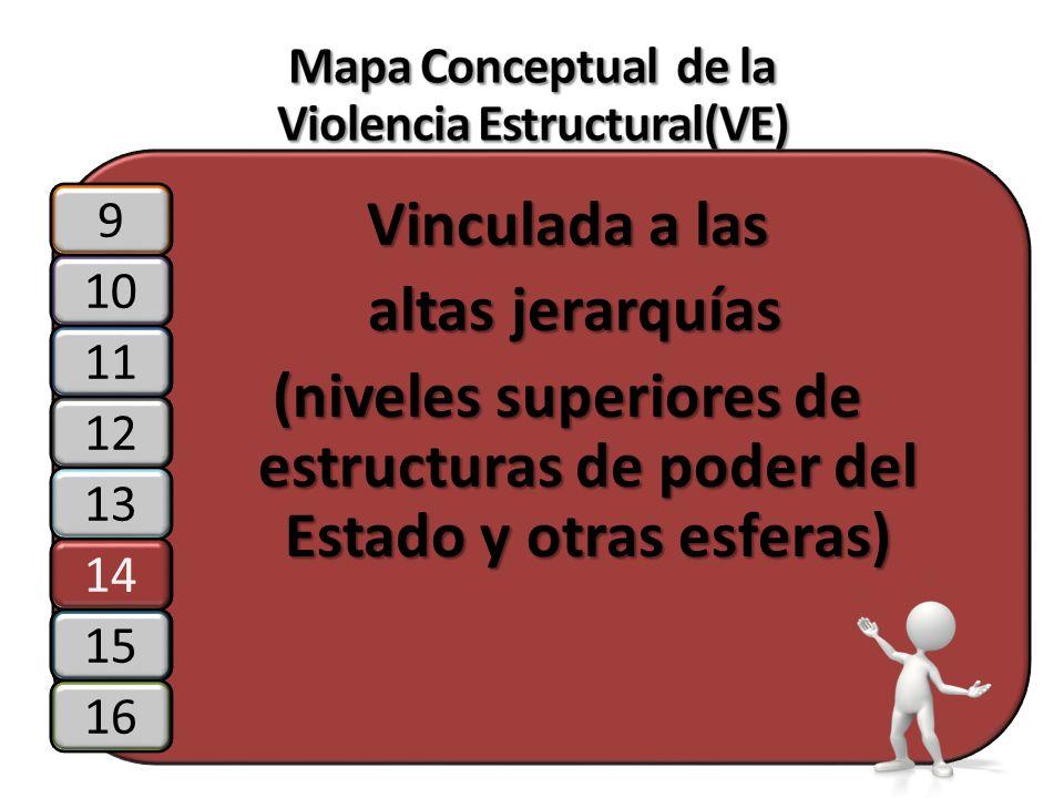 10 11 12 14 9 13 15 16 Vinculada a las altas jerarquías altas jerarquías (niveles superiores de estructuras de poder del Estado y otras esferas)