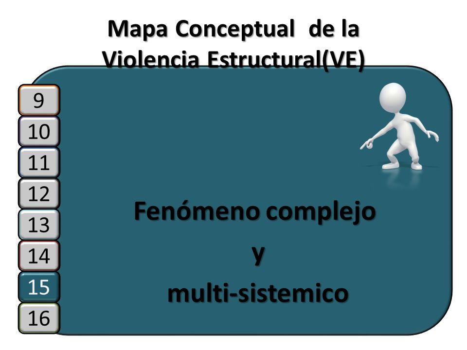 10 11 12 15 9 13 14 16 Mapa Conceptual de la Violencia Estructural(VE) Fenómeno complejo y multi-sistemico multi-sistemico