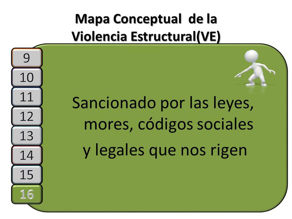 Mapa Conceptual de la Violencia Estructural(VE) Sancionado por las leyes, mores, códigos sociales y legales que nos rigen