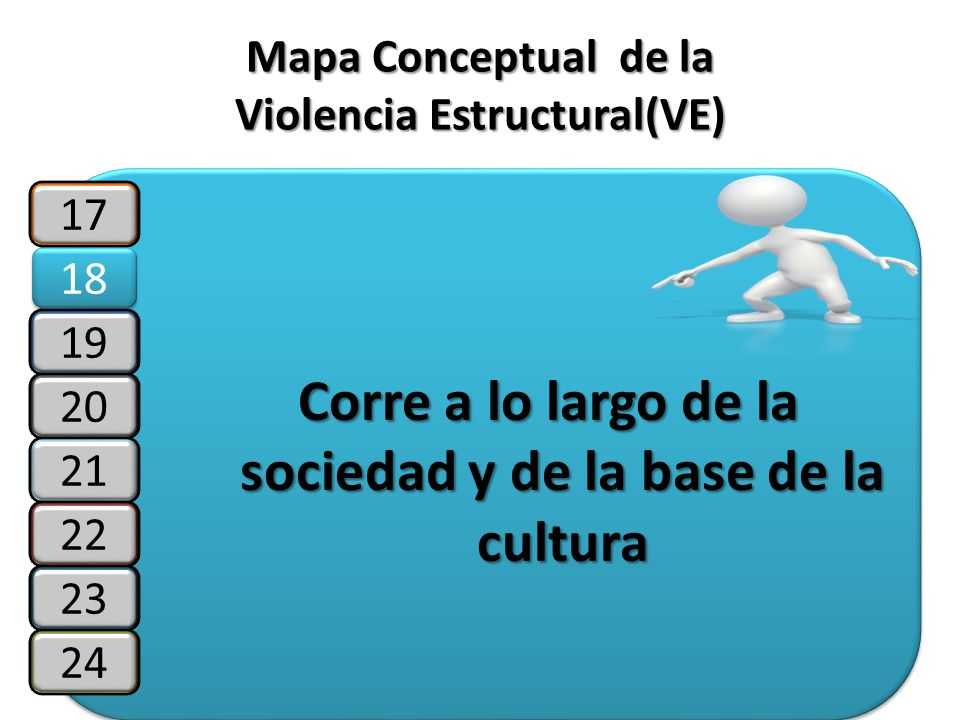 Mapa Conceptual de la Violencia Estructural(VE) Corre a lo largo de la sociedad y de la base de la cultura 17 18 19 20 21 22 23 24