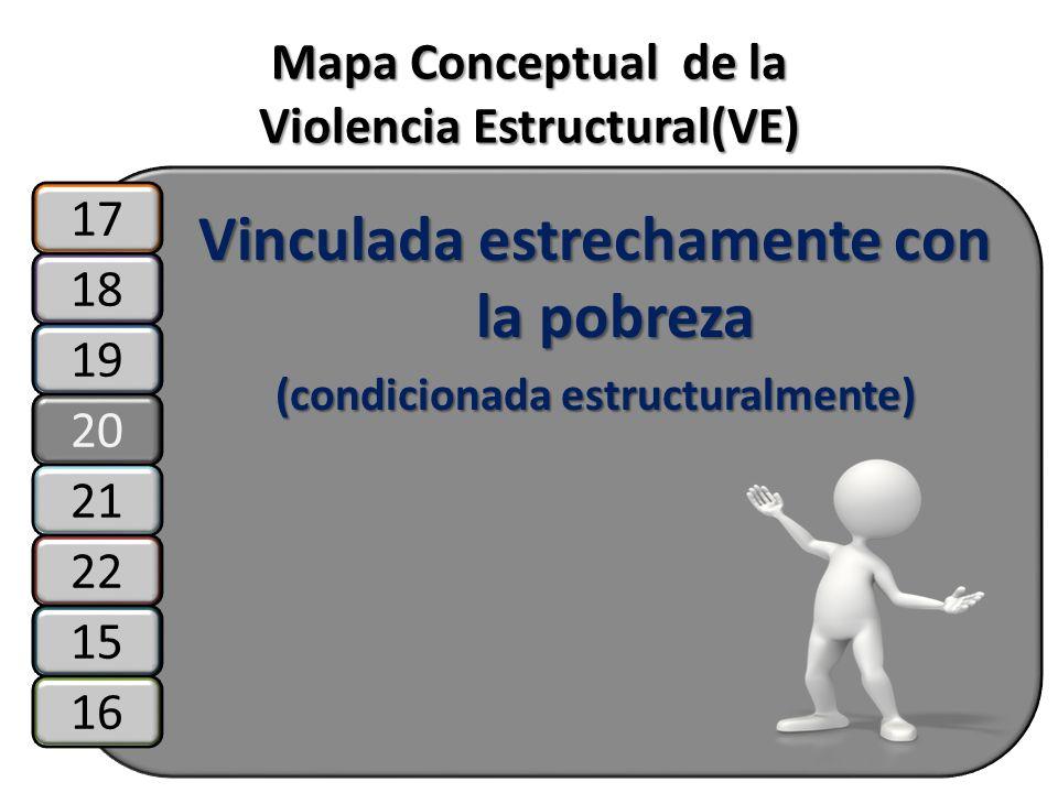 Mapa Conceptual de la Violencia Estructural(VE) Vinculada estrechamente con la pobreza (condicionada estructuralmente) 18 19 20 17 21 22 15 16