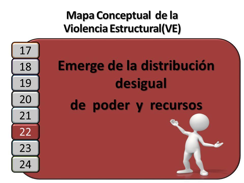 18 19 20 22 17 21 23 24 Emerge de la distribución desigual de poder y recursos