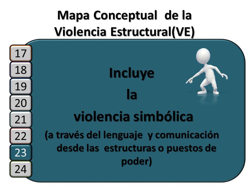 18 19 20 23 17 21 22 24 Mapa Conceptual de la Violencia Estructural(VE) Incluyela violencia simbólica violencia simbólica (a través del lenguaje y com