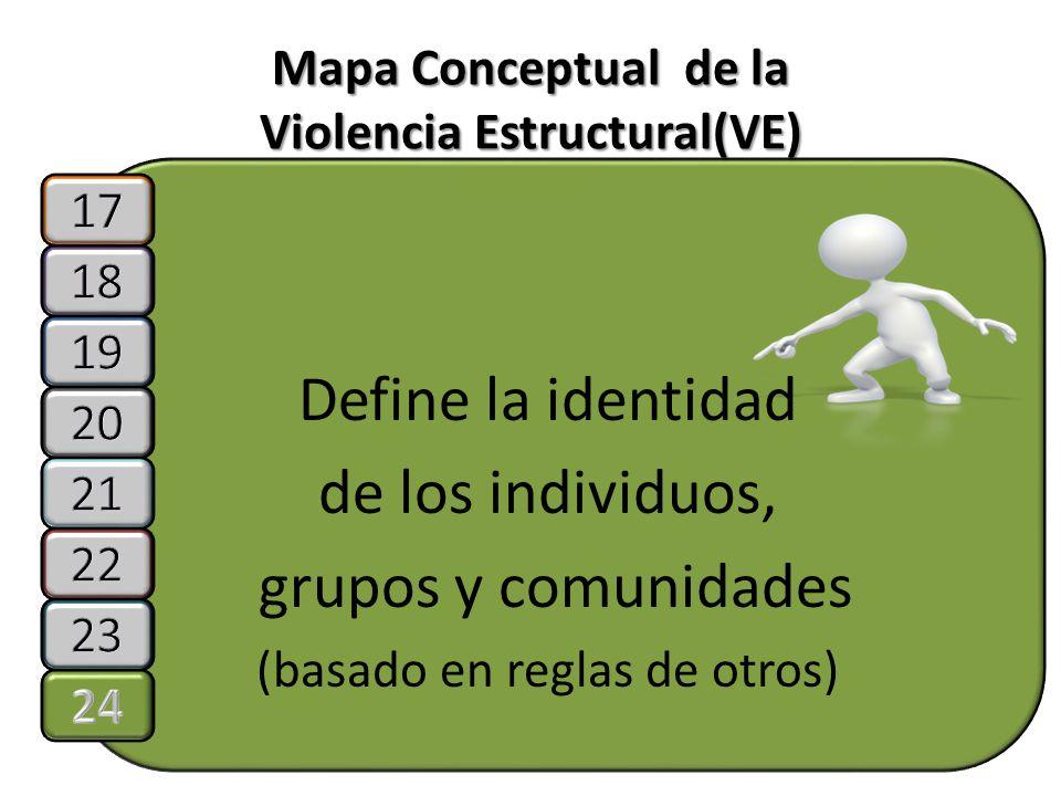 Mapa Conceptual de la Violencia Estructural(VE) Define la identidad de los individuos, grupos y comunidades (basado en reglas de otros)