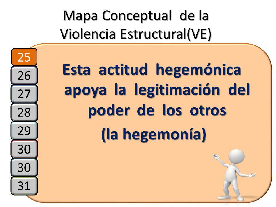 Mapa Conceptual de la Violencia Estructural(VE) Esta actitud hegemónica apoya la legitimación del poder de los otros (la hegemonía) (la hegemonía) 25