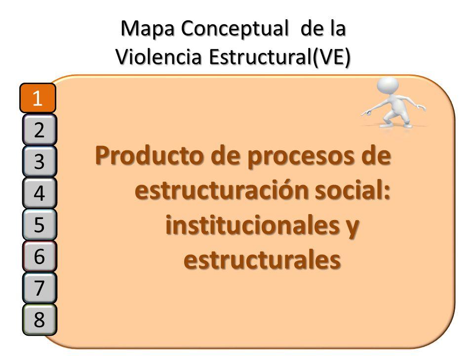 Mapa Conceptual de la Violencia Estructural(VE) Producto de procesos de estructuración social: institucionales y estructurales 1 2 3 4 5 6 7 8
