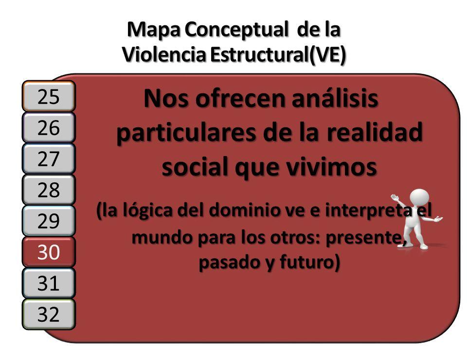 26 27 28 30 25 29 31 32 Nos ofrecen análisis particulares de la realidad social que vivimos (la lógica del dominio ve e interpreta el mundo para los o