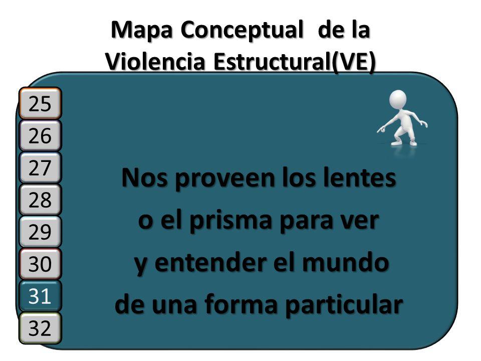 26 27 28 31 25 29 30 32 Mapa Conceptual de la Violencia Estructural(VE) Nos proveen los lentes o el prisma para ver y entender el mundo y entender el