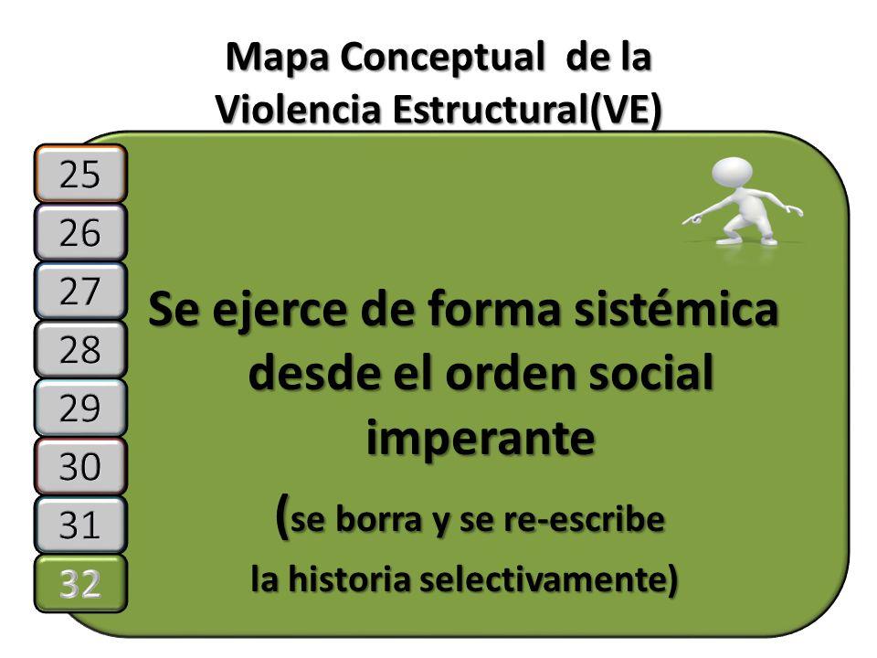 Mapa Conceptual de la Violencia Estructural(VE) Se ejerce de forma sistémica desde el orden social imperante ( se borra y se re-escribe ( se borra y s