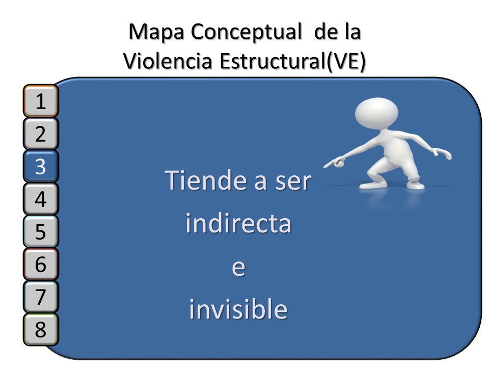 2 3 4 1 5 6 7 8 Mapa Conceptual de la Violencia Estructural(VE) Tiende a ser indirectaeinvisible