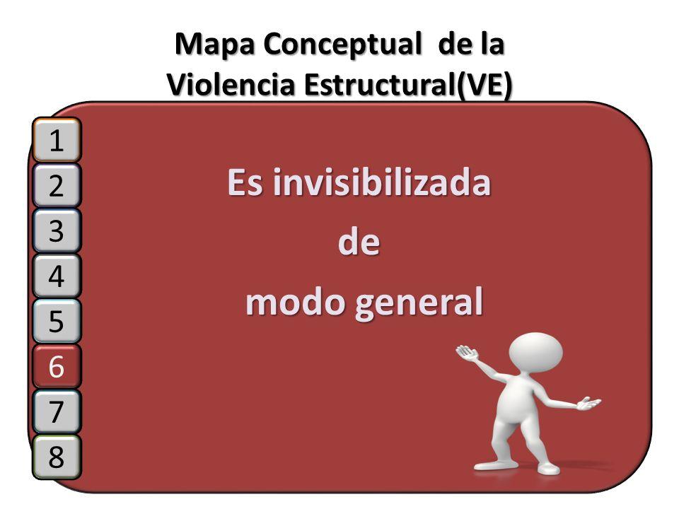 Mapa Conceptual de la Violencia Estructural(VE) Es invisibilizada de modo general modo general 2 3 4 6 1 5 7 8