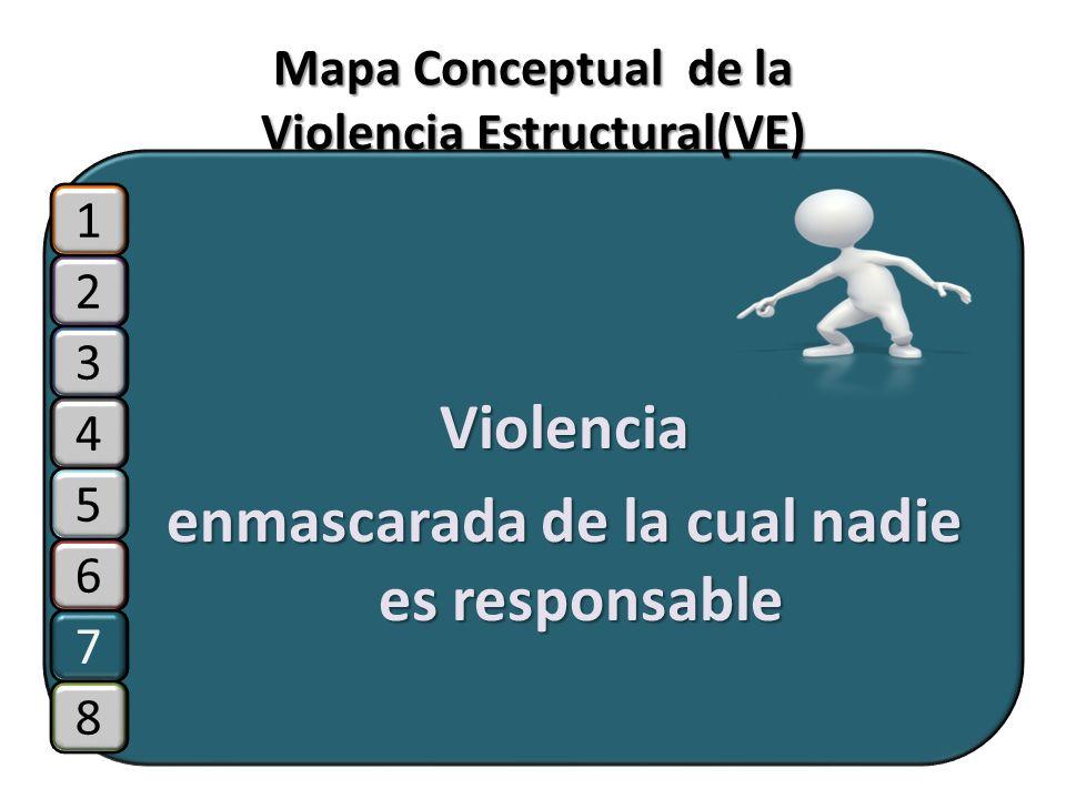 Mapa Conceptual de la Violencia Estructural(VE) Violencia enmascarada de la cual nadie es responsable 2 3 4 7 1 5 6 8