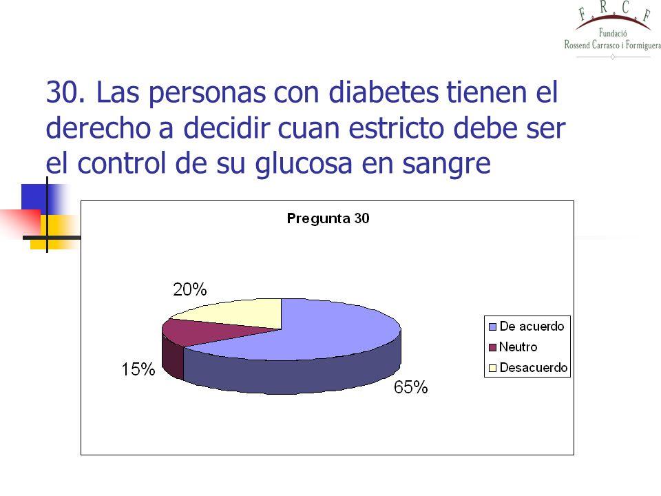 30. Las personas con diabetes tienen el derecho a decidir cuan estricto debe ser el control de su glucosa en sangre