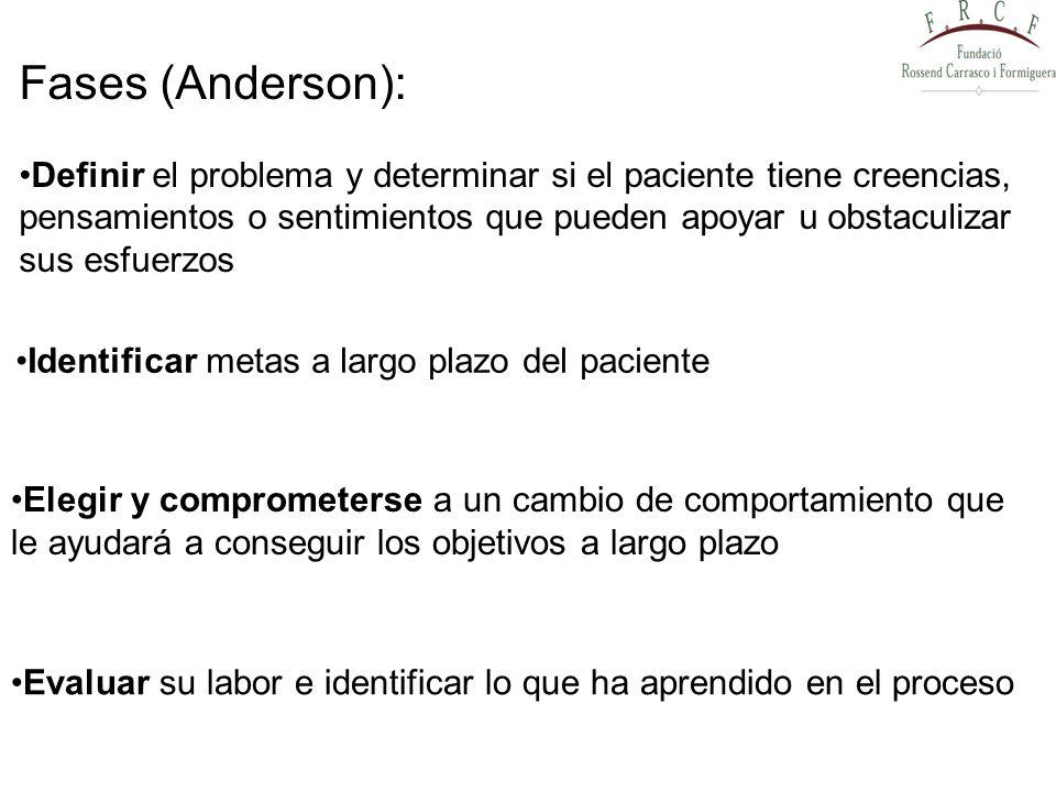 Fases (Anderson): Definir el problema y determinar si el paciente tiene creencias, pensamientos o sentimientos que pueden apoyar u obstaculizar sus es