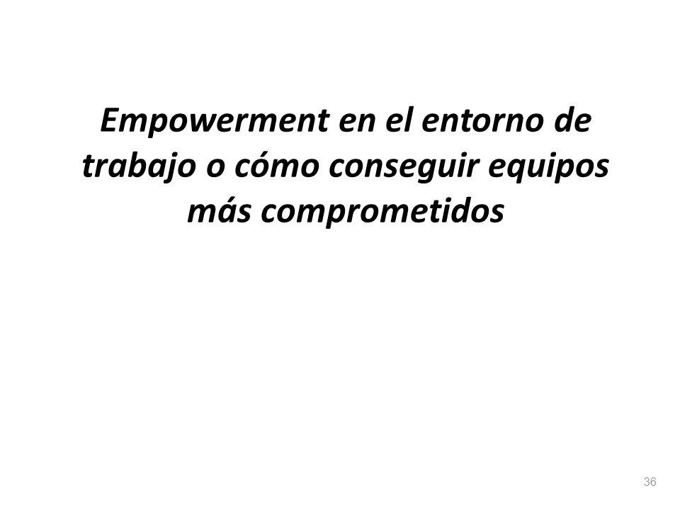 36 Empowerment en el entorno de trabajo o cómo conseguir equipos más comprometidos