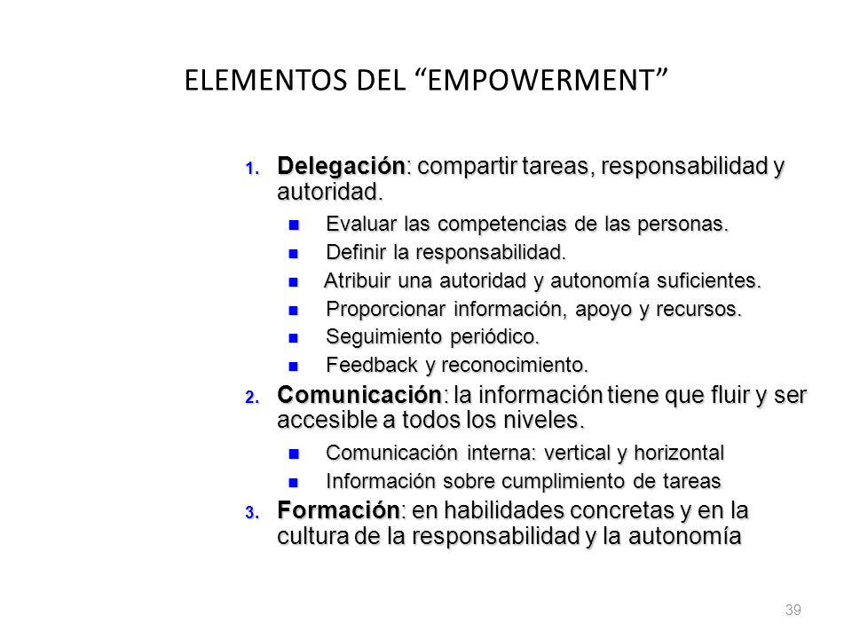 39 ELEMENTOS DEL EMPOWERMENT 1. Delegación: compartir tareas, responsabilidad y autoridad. Evaluar las competencias de las personas. Evaluar las compe