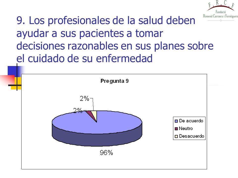 9. Los profesionales de la salud deben ayudar a sus pacientes a tomar decisiones razonables en sus planes sobre el cuidado de su enfermedad