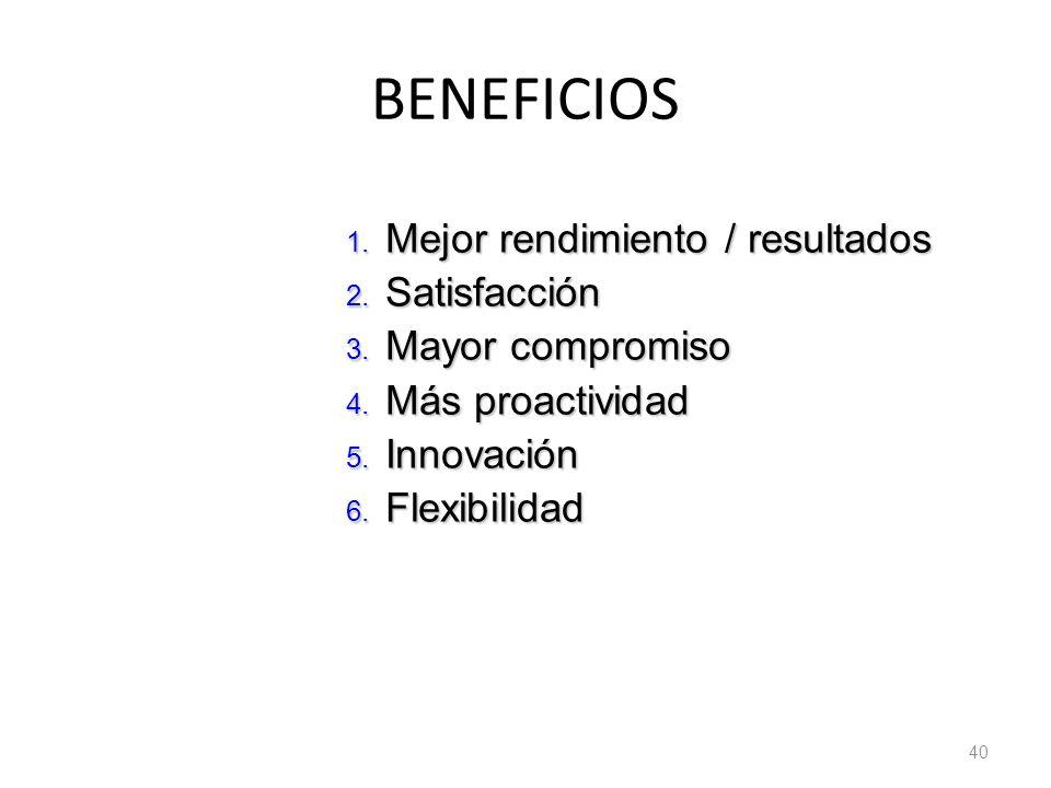40 BENEFICIOS 1. Mejor rendimiento / resultados 2. Satisfacción 3. Mayor compromiso 4. Más proactividad 5. Innovación 6. Flexibilidad