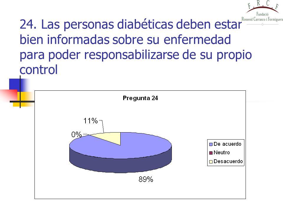 24. Las personas diabéticas deben estar bien informadas sobre su enfermedad para poder responsabilizarse de su propio control