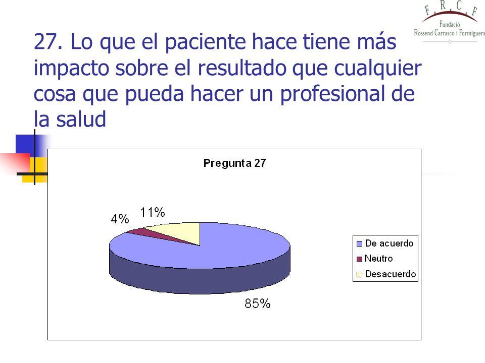 27. Lo que el paciente hace tiene más impacto sobre el resultado que cualquier cosa que pueda hacer un profesional de la salud