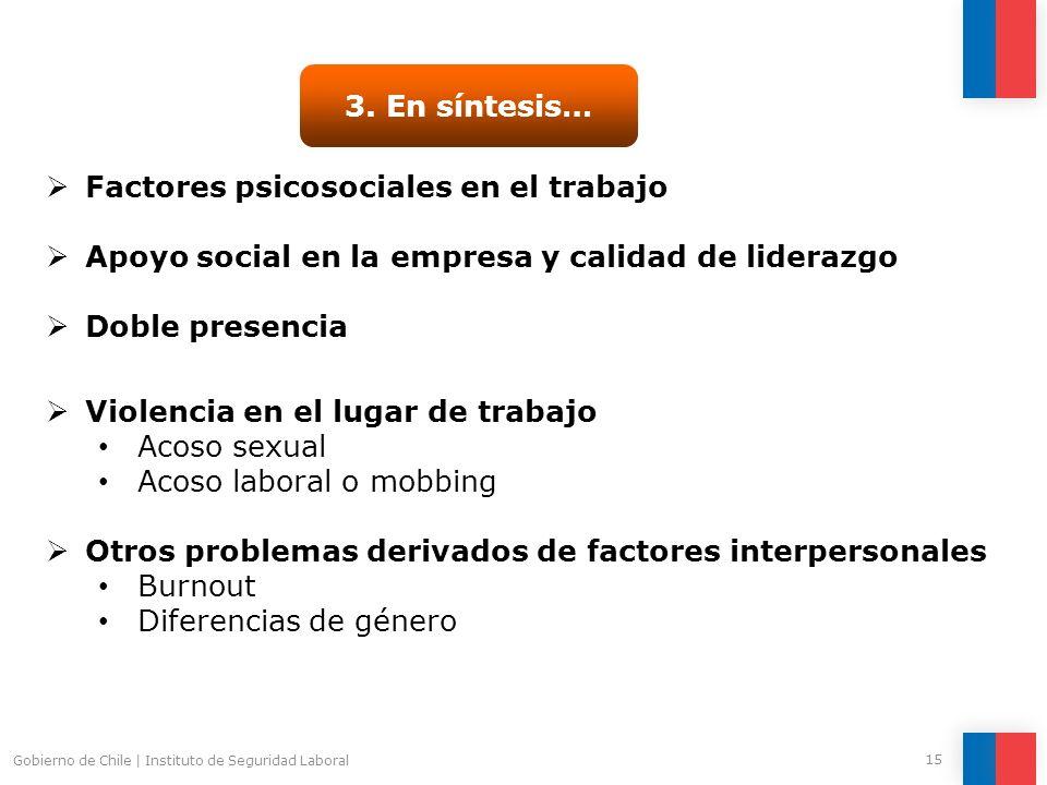 Gobierno de Chile   Instituto de Seguridad Laboral 15 3. En síntesis… Violencia en el lugar de trabajo Acoso sexual Acoso laboral o mobbing Otros prob
