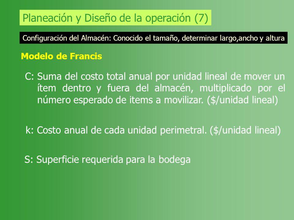 Planeación y Diseño de la operación (7) Configuración del Almacén: Conocido el tamaño, determinar largo,ancho y altura Modelo de Francis C: Suma del c