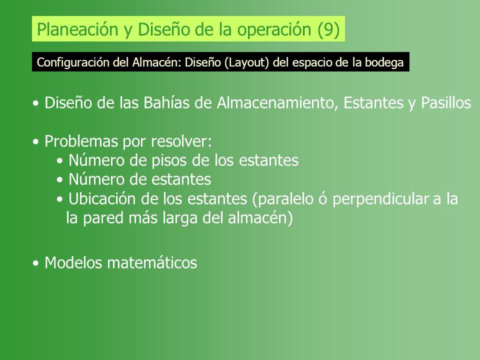 Planeación y Diseño de la operación (9) Configuración del Almacén: Diseño (Layout) del espacio de la bodega Diseño de las Bahías de Almacenamiento, Es