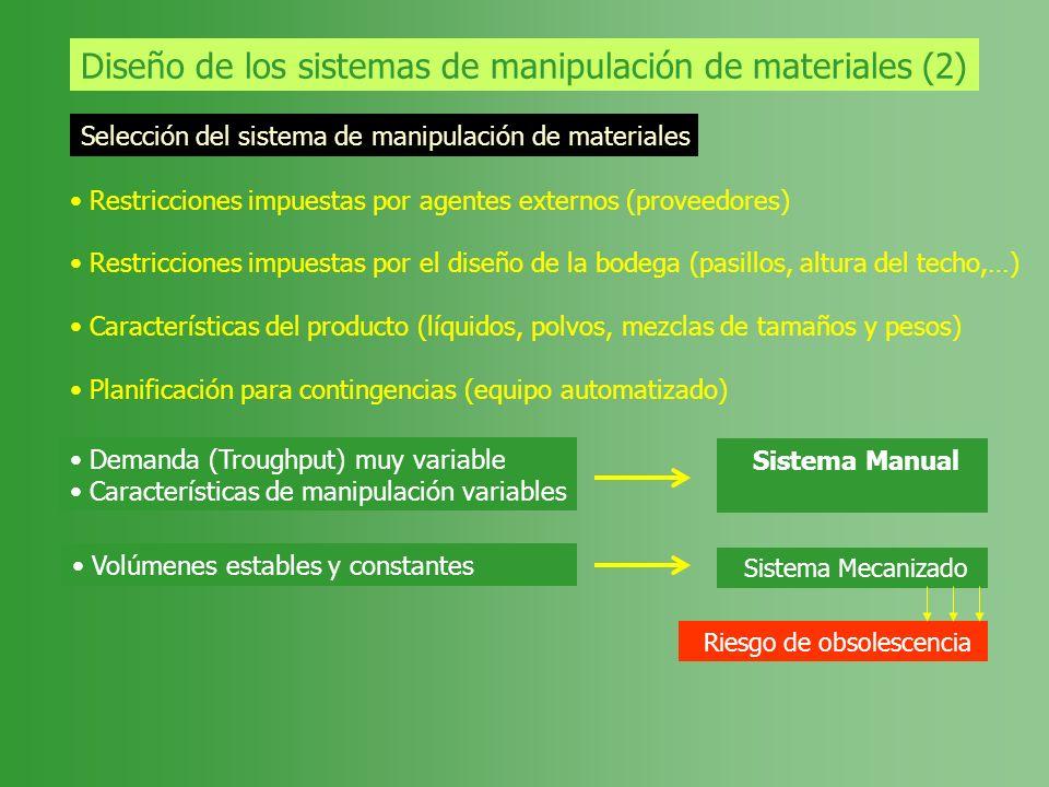 Diseño de los sistemas de manipulación de materiales (2) Selección del sistema de manipulación de materiales Restricciones impuestas por agentes exter