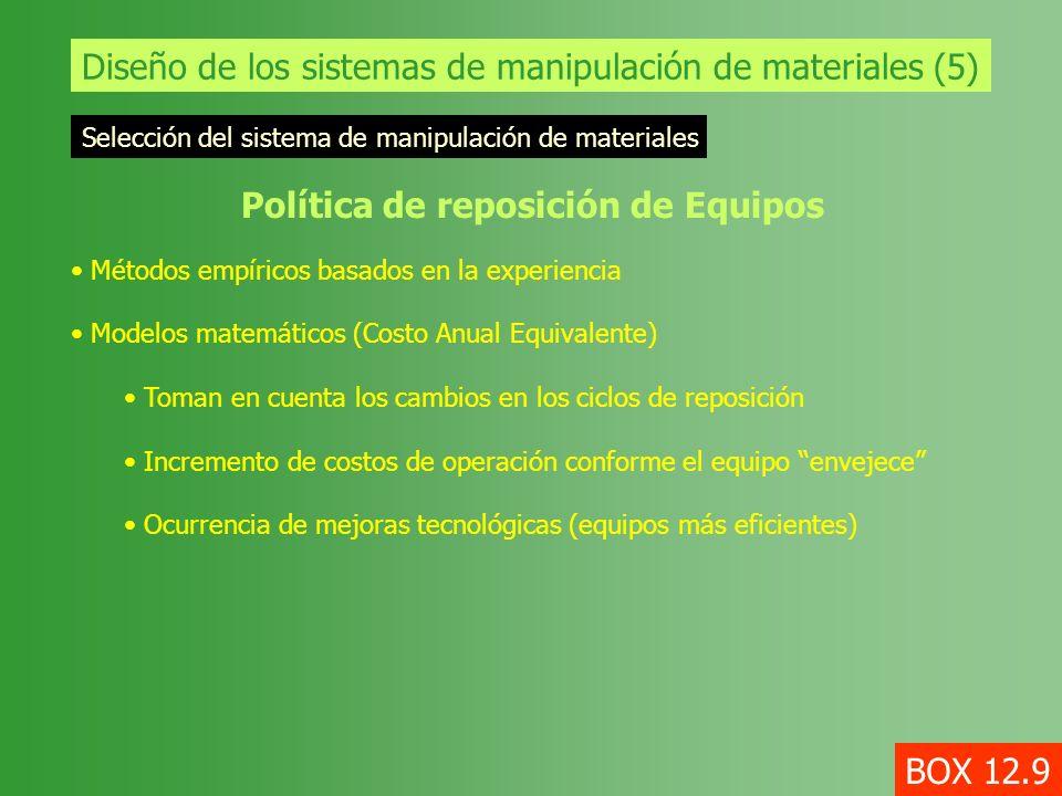 Diseño de los sistemas de manipulación de materiales (5) Selección del sistema de manipulación de materiales Política de reposición de Equipos Métodos