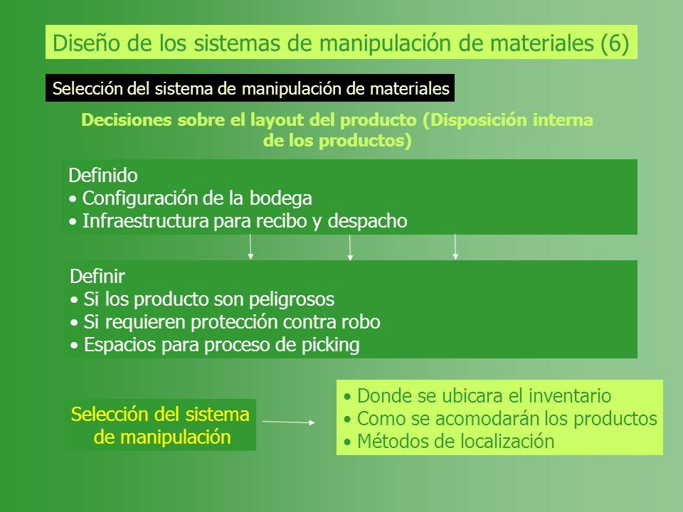 Diseño de los sistemas de manipulación de materiales (6) Selección del sistema de manipulación de materiales Decisiones sobre el layout del producto (