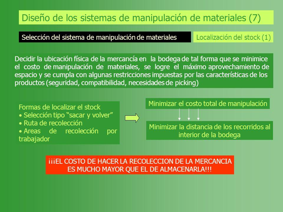 Diseño de los sistemas de manipulación de materiales (7) Selección del sistema de manipulación de materiales Localización del stock (1) Decidir la ubi