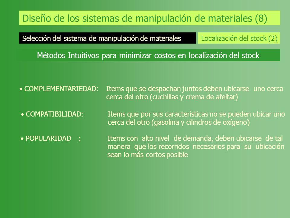 Diseño de los sistemas de manipulación de materiales (8) Selección del sistema de manipulación de materiales Localización del stock (2) Métodos Intuit