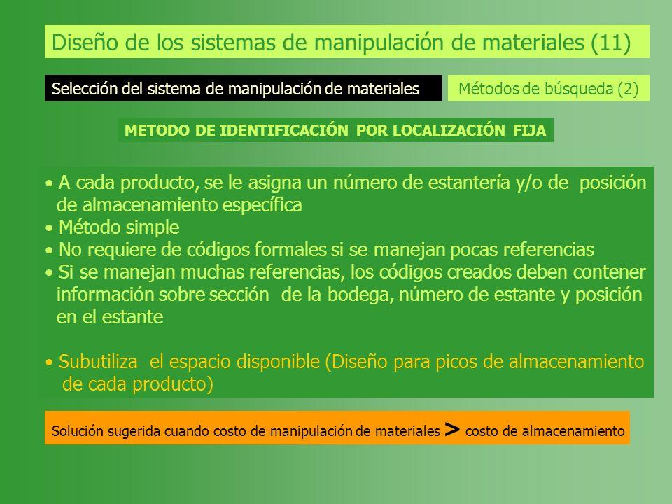 Diseño de los sistemas de manipulación de materiales (11) Selección del sistema de manipulación de materiales Métodos de búsqueda (2) METODO DE IDENTI