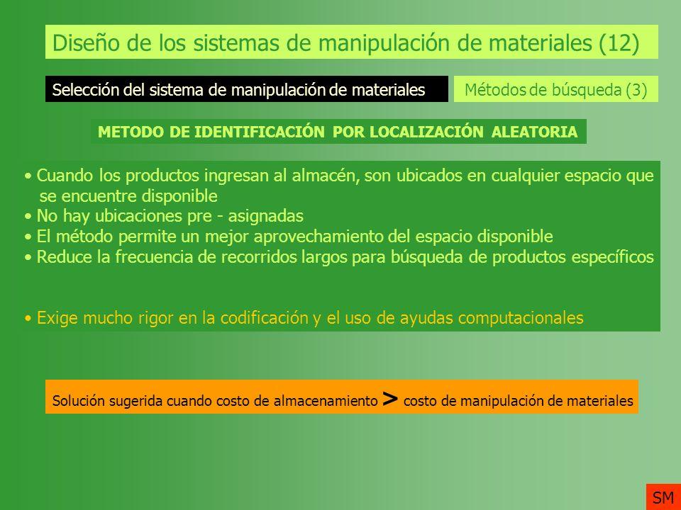 Diseño de los sistemas de manipulación de materiales (12) Selección del sistema de manipulación de materiales Métodos de búsqueda (3) METODO DE IDENTI