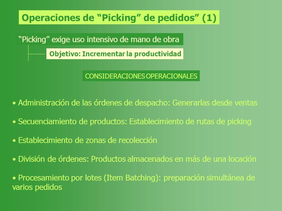Operaciones de Picking de pedidos (1) Picking exige uso intensivo de mano de obra Objetivo: Incrementar la productividad CONSIDERACIONES OPERACIONALES