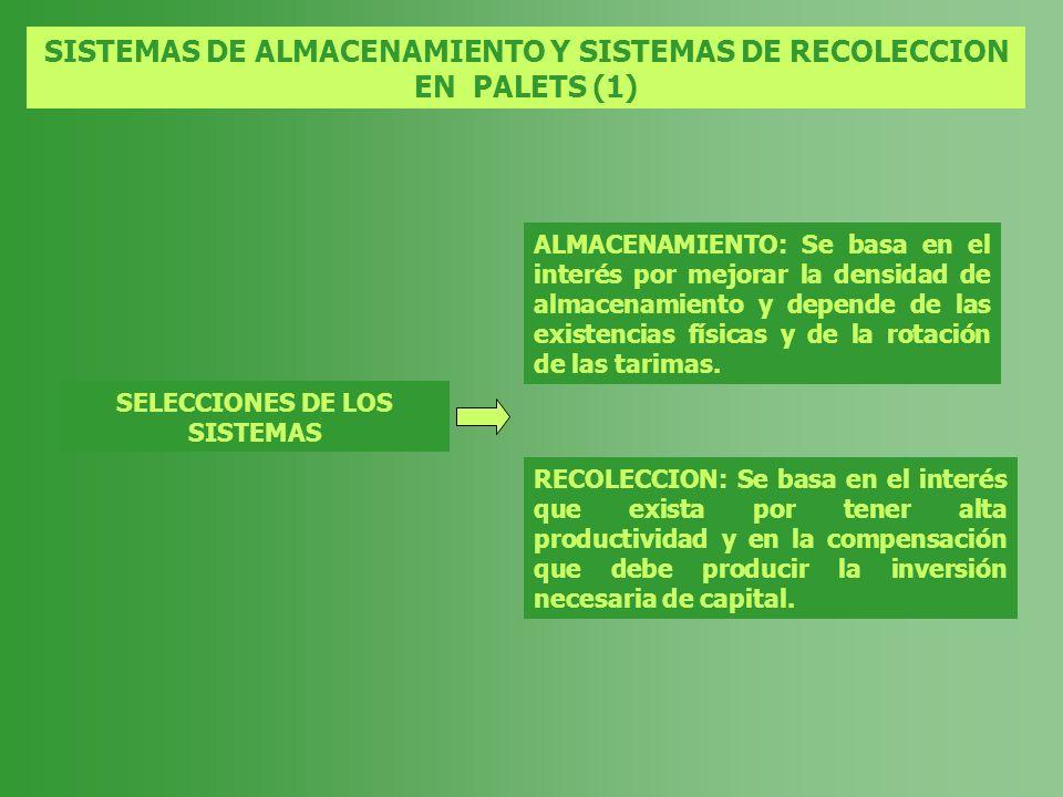 SISTEMAS DE ALMACENAMIENTO Y SISTEMAS DE RECOLECCION EN PALETS (1) SELECCIONES DE LOS SISTEMAS ALMACENAMIENTO: Se basa en el interés por mejorar la de