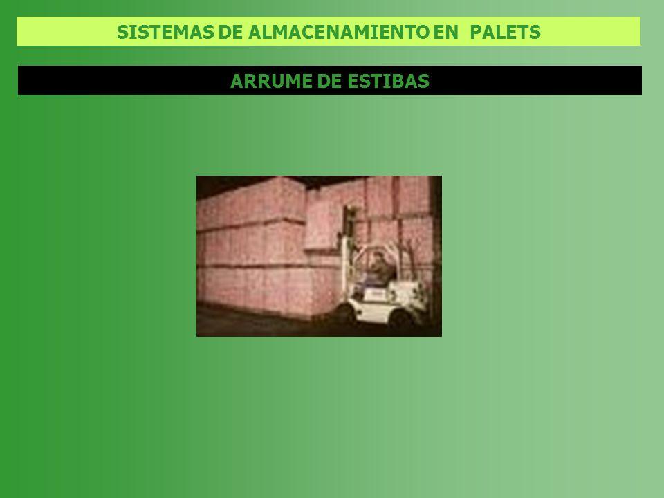 SISTEMAS DE ALMACENAMIENTO EN PALETS ARRUME DE ESTIBAS
