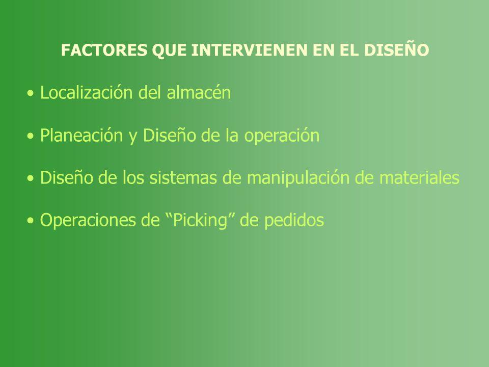 FACTORES QUE INTERVIENEN EN EL DISEÑO Localización del almacén Planeación y Diseño de la operación Diseño de los sistemas de manipulación de materiale