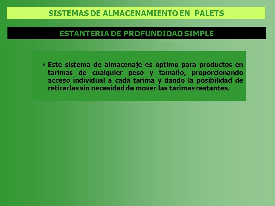 SISTEMAS DE ALMACENAMIENTO EN PALETS ESTANTERIA DE PROFUNDIDAD SIMPLE Este sistema de almacenaje es óptimo para productos en tarimas de cualquier peso