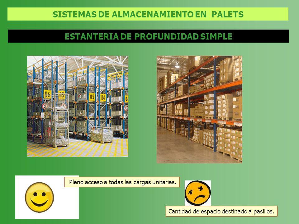 SISTEMAS DE ALMACENAMIENTO EN PALETS ESTANTERIA DE PROFUNDIDAD SIMPLE Pleno acceso a todas las cargas unitarias. Cantidad de espacio destinado a pasil