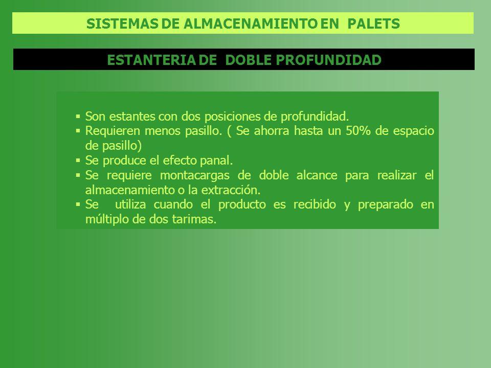 SISTEMAS DE ALMACENAMIENTO EN PALETS ESTANTERIA DE DOBLE PROFUNDIDAD Son estantes con dos posiciones de profundidad. Requieren menos pasillo. ( Se aho