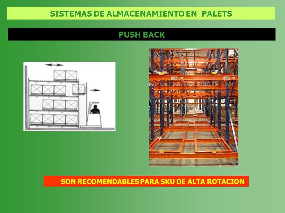 SISTEMAS DE ALMACENAMIENTO EN PALETS PUSH BACK SON RECOMENDABLES PARA SKU DE ALTA ROTACION