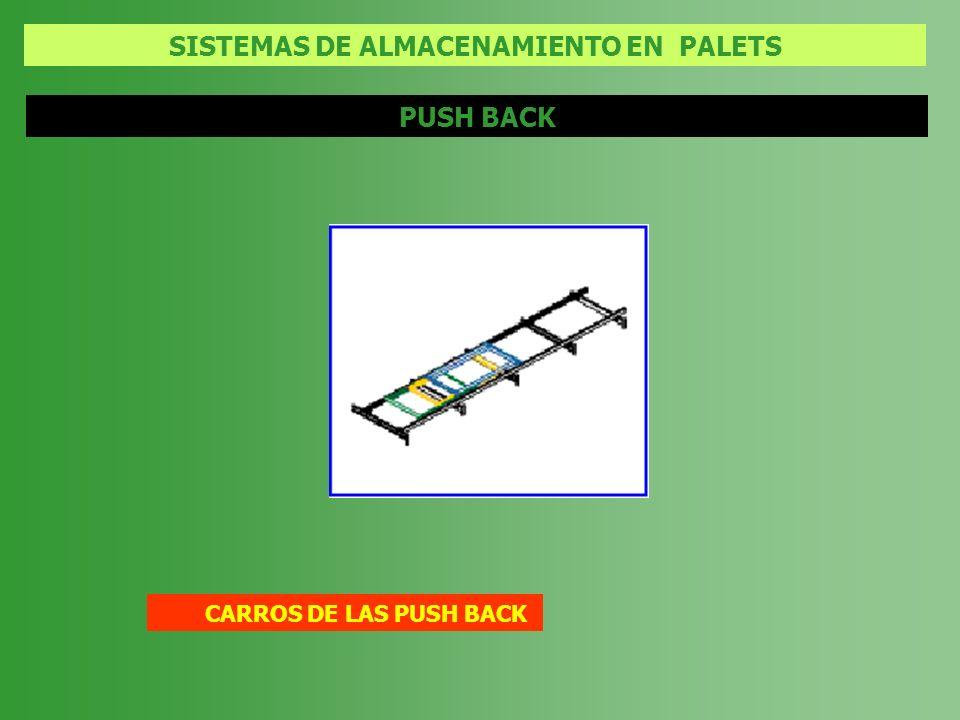 SISTEMAS DE ALMACENAMIENTO EN PALETS PUSH BACK CARROS DE LAS PUSH BACK