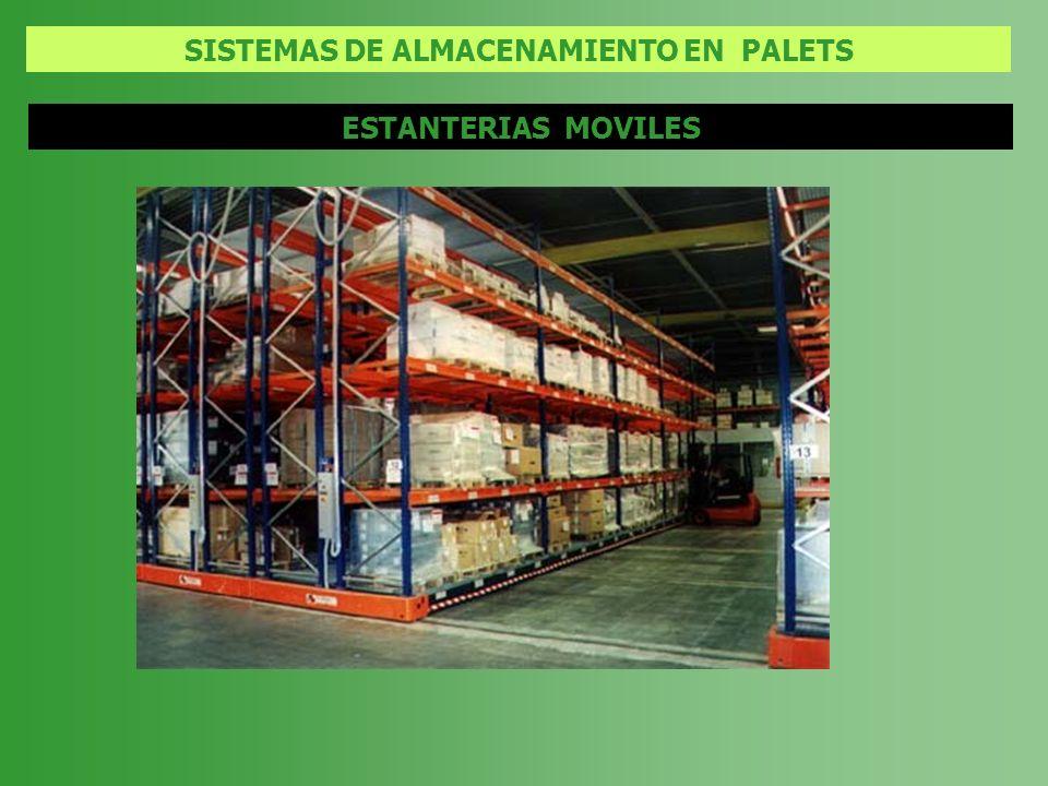 SISTEMAS DE ALMACENAMIENTO EN PALETS ESTANTERIAS MOVILES