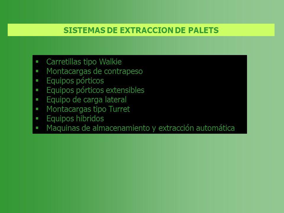 SISTEMAS DE EXTRACCION DE PALETS Carretillas tipo Walkie Montacargas de contrapeso Equipos pórticos Equipos pórticos extensibles Equipo de carga later