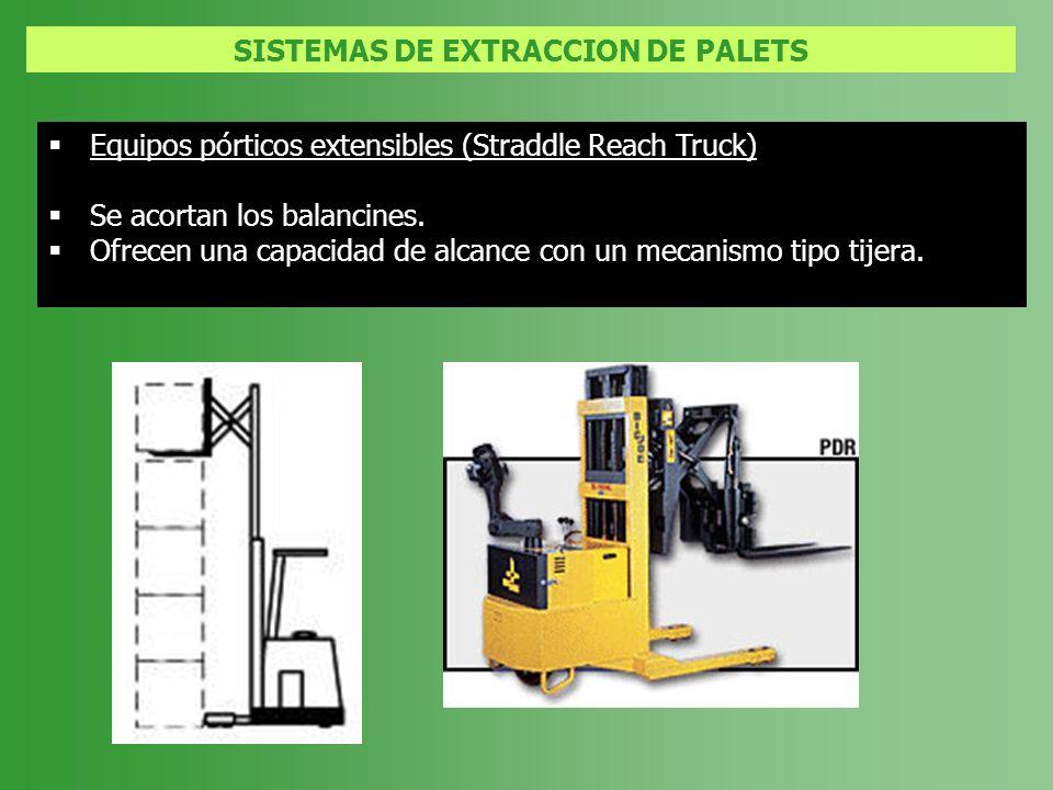 Equipos pórticos extensibles (Straddle Reach Truck) Se acortan los balancines. Ofrecen una capacidad de alcance con un mecanismo tipo tijera.