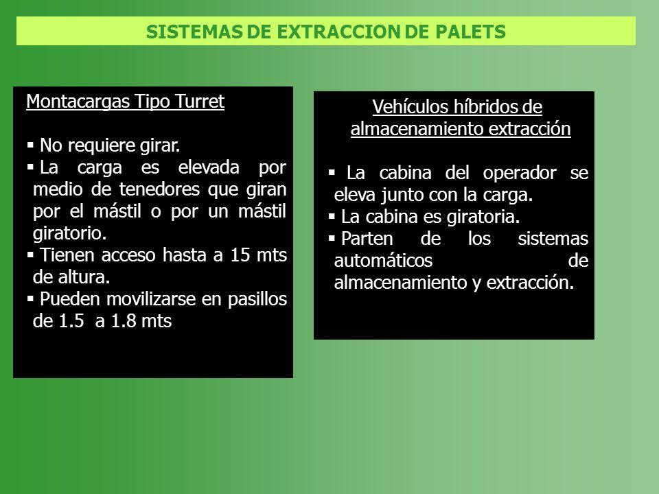 SISTEMAS DE EXTRACCION DE PALETS Montacargas Tipo Turret No requiere girar. La carga es elevada por medio de tenedores que giran por el mástil o por u